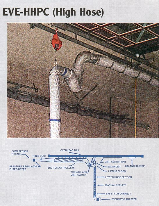 Emergency Vehicle Exhaust Handling Systems National